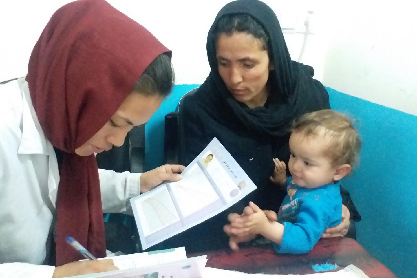 Simple but effective tools in saving lives of children | UNICEF Afghanistan
