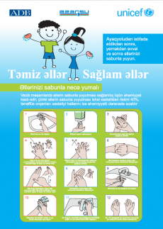 a poster depicting the right way of washing hands.