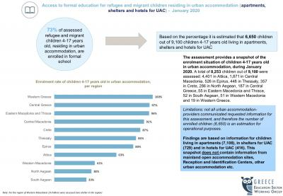 Access to education data Jan