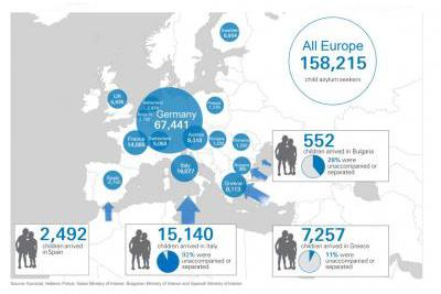 Child asylum seekers in Europe - Map