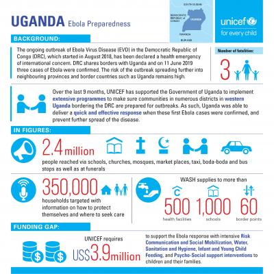 What Courses Offer High Job Opportunies In Uganda 2019