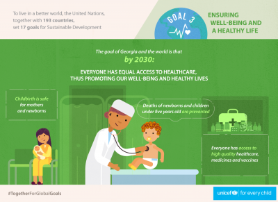 SDG 3 - Equal Access to Healthcare