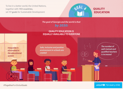 SDG 4 - Quality Education