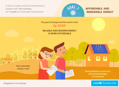 SDG 7 - Affordable and Renewable Energy