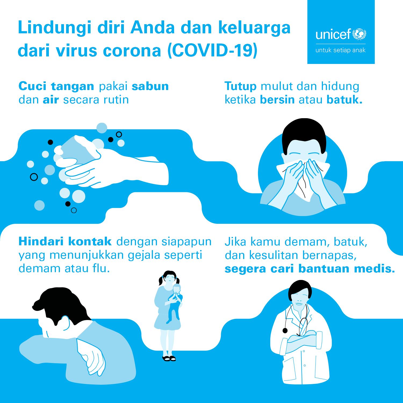 Covid 19 Hal Hal Yang Perlu Anda Ketahui Unicef Indonesia