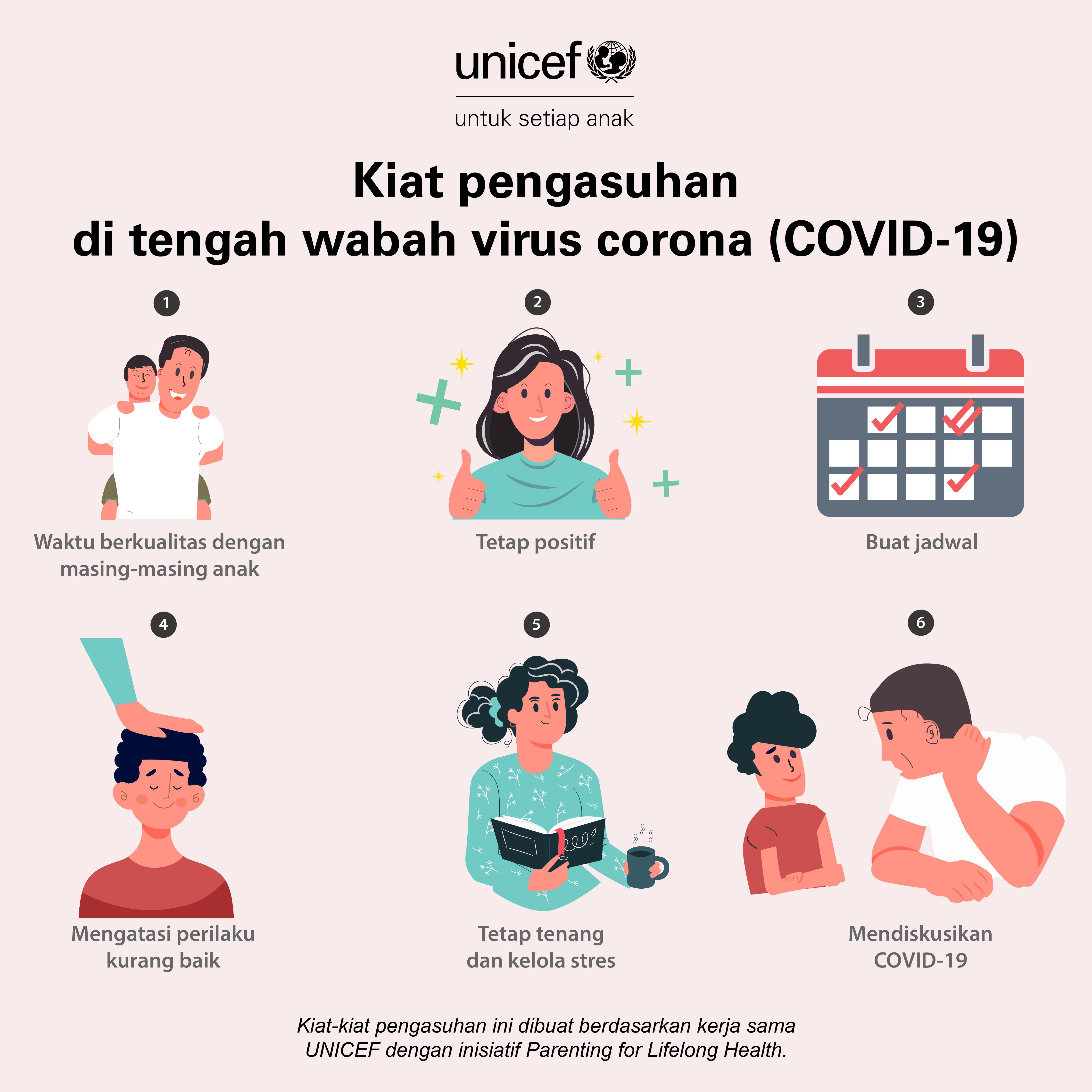 Makalah Pandemi Covid 19 Di Indonesia