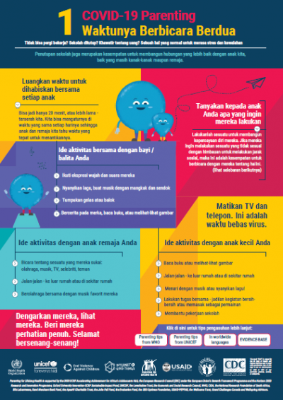 Parenting tips infographic (Bahasa)