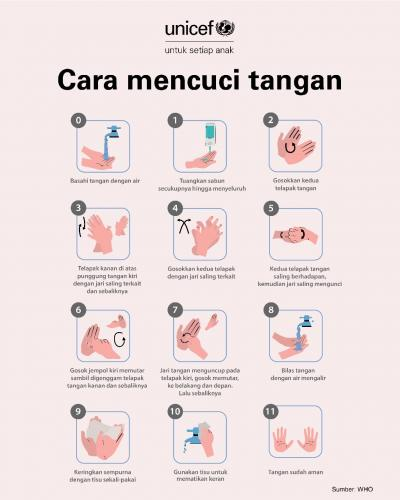 Infographic how to handwash (Bahasa)