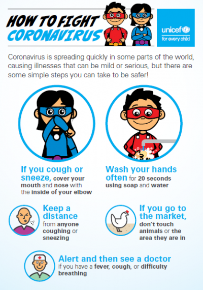 Novel Coronavirus Covid 19 What You Should Know Unicef Indonesia