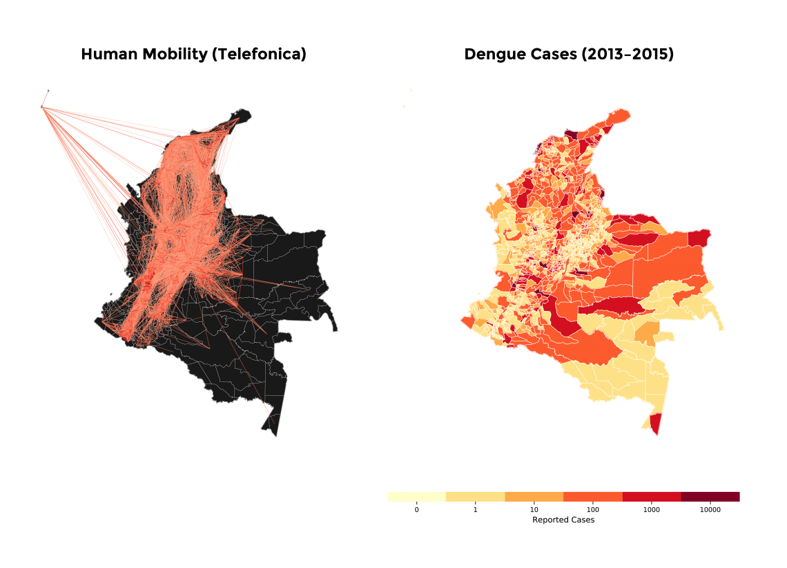 Visualization of human mobility data on the left, on the right visualization of dengue reported cases
