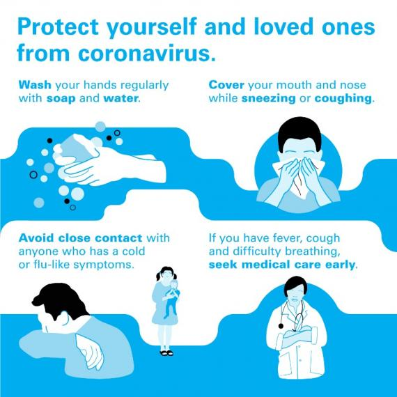 Infograhic on how to prevent corona virus