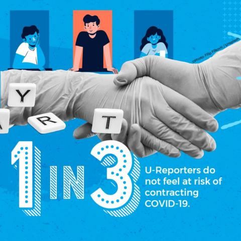 UNICEF U-Report poll on COVID-19 - One third of Jamaican youth believe they are not at risk