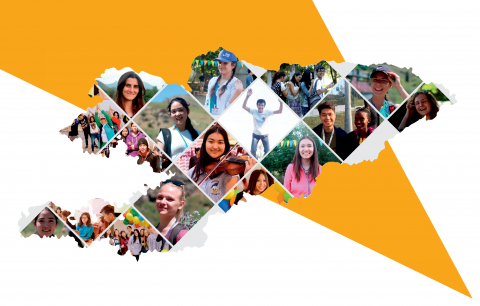 Youth Wellbeing and Development Index header
