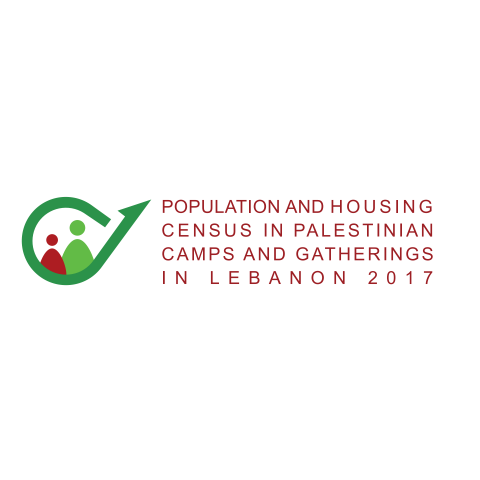 Population and Housing Census in Palestinian Camps and Gatherings