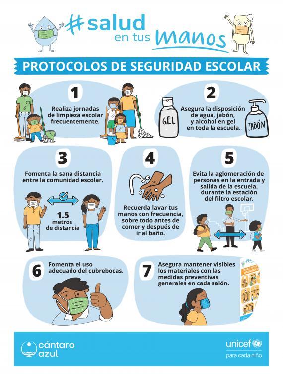 Salud en tus manos | UNICEF