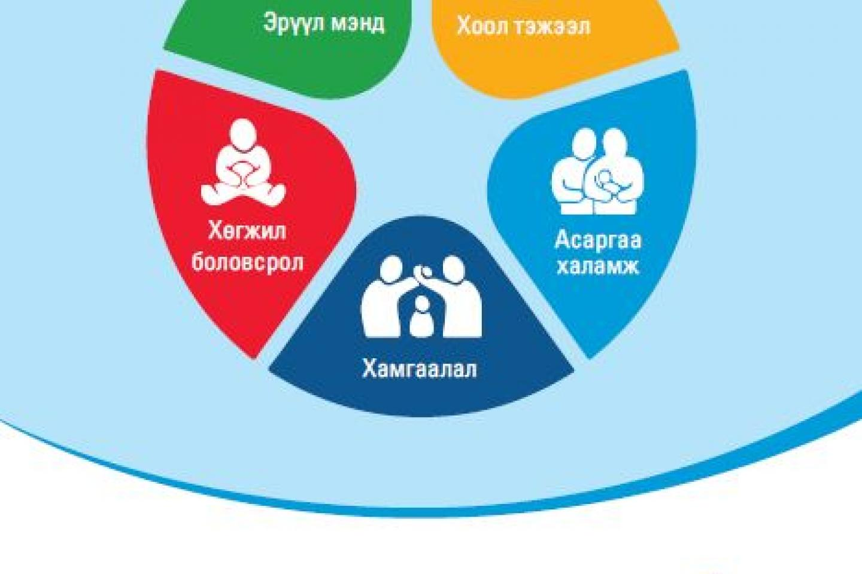 Holistic Approach On Early Childhood Development Unicef Mongolia