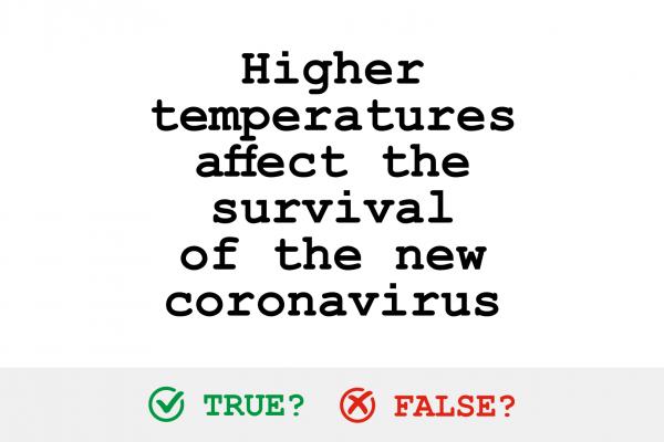 Higher Temperatures Affect The Survival Of The New Coronavirus Unicef Montenegro