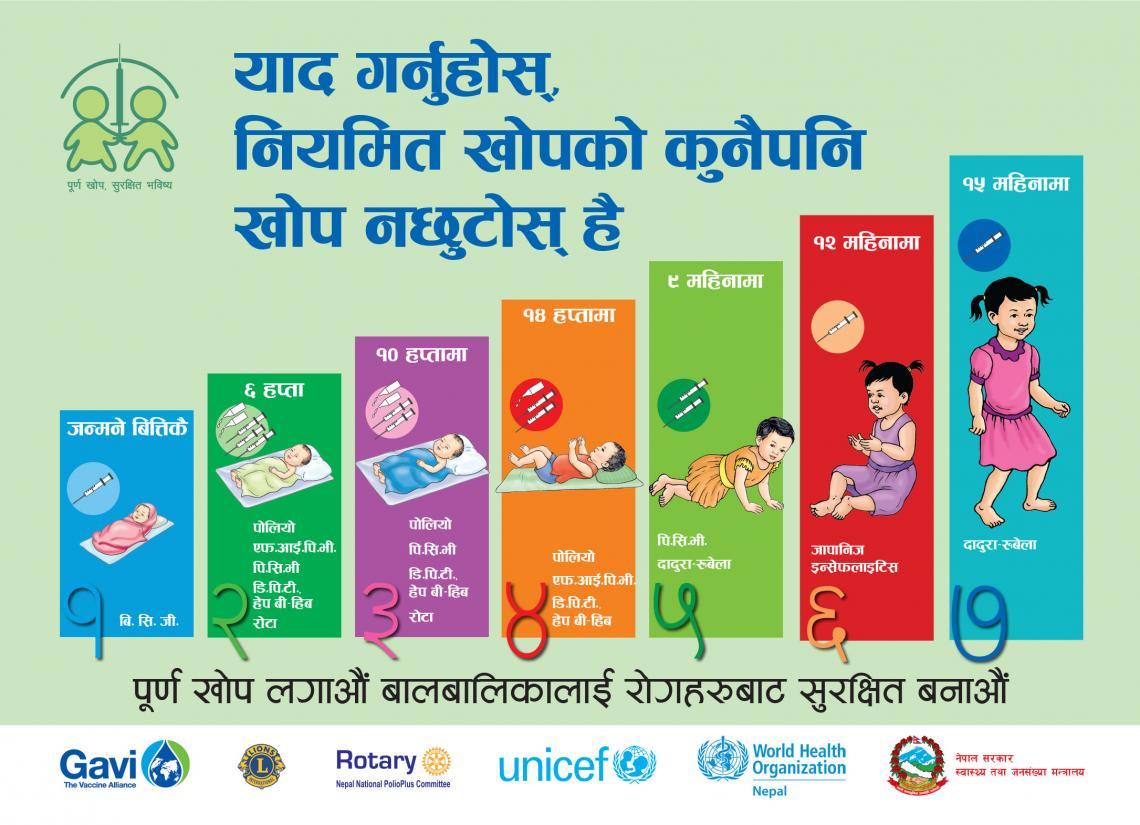 immunization routine
