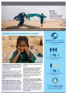Issue Brief Child Marriage Niger 2020