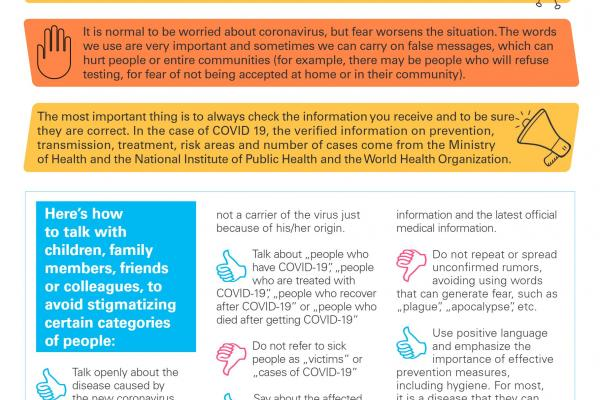 Poster How To Talk About The New Coronavirus Unicef Romania