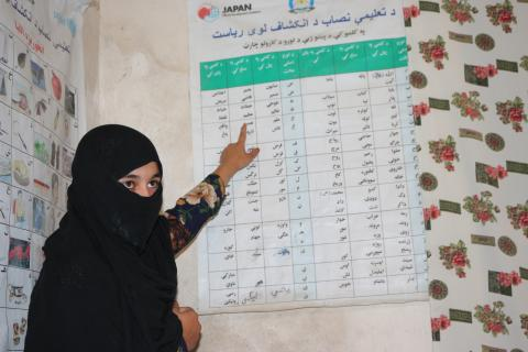 Nourya point to a chart in class. She is wearing a black niqab and a floral shirt..