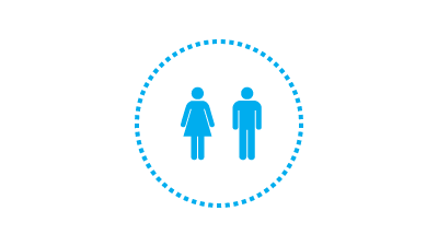 Graphic representing gender-responsive