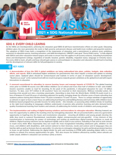Cover image of Key Asks - SDG 4 Education