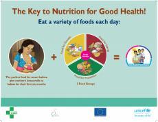Nutrition   UNICEF Timor-Leste