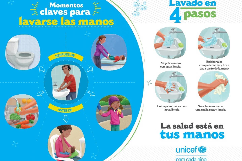 Momentos claves para lavarse de manos | UNICEF Venezuela